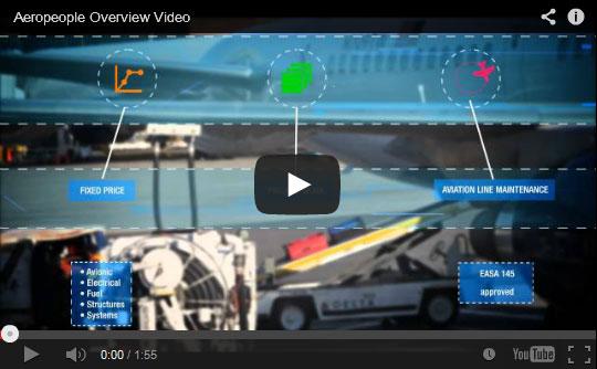 Aeropeople Video Thumbnail